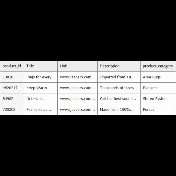 כיצד אוכל ליצור קטלוג מוצרים ב- Business Manager